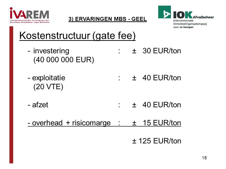16 Kostenstructuur (gate fee) - investering:± 30 EUR/ton (40 000 000 EUR) - exploitatie:± 40 EUR/ton (20 VTE) - afzet:± 40 EUR/ton - overhead + risico