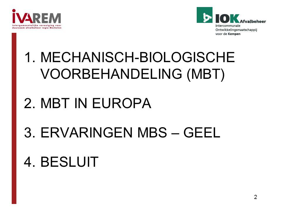 2 1.MECHANISCH-BIOLOGISCHE VOORBEHANDELING (MBT) 2.MBT IN EUROPA 3.ERVARINGEN MBS – GEEL 4.BESLUIT