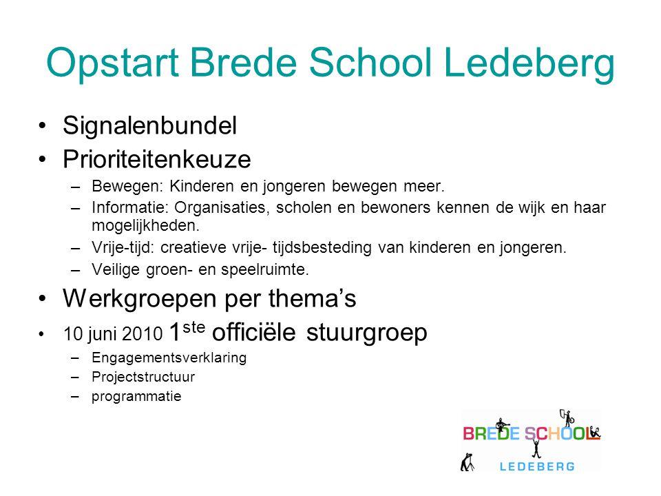 Opstart Brede School Ledeberg Signalenbundel Prioriteitenkeuze –Bewegen: Kinderen en jongeren bewegen meer. –Informatie: Organisaties, scholen en bewo