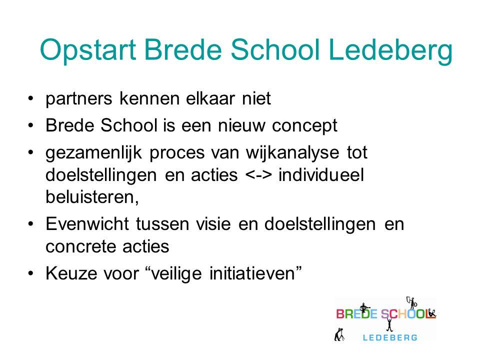 Opstart Brede School Ledeberg partners kennen elkaar niet Brede School is een nieuw concept gezamenlijk proces van wijkanalyse tot doelstellingen en a