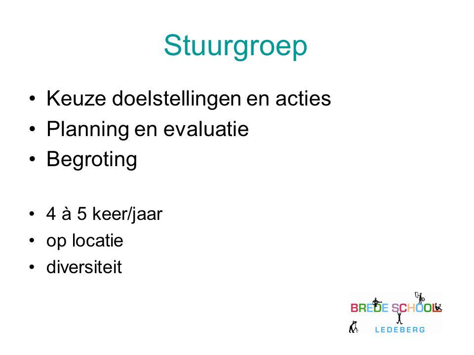 Stuurgroep Keuze doelstellingen en acties Planning en evaluatie Begroting 4 à 5 keer/jaar op locatie diversiteit