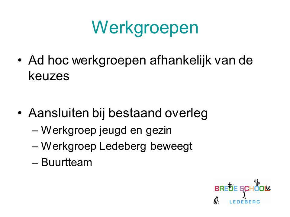 Werkgroepen Ad hoc werkgroepen afhankelijk van de keuzes Aansluiten bij bestaand overleg –Werkgroep jeugd en gezin –Werkgroep Ledeberg beweegt –Buurtt