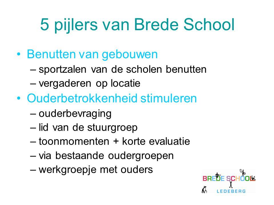 5 pijlers van Brede School Benutten van gebouwen –sportzalen van de scholen benutten –vergaderen op locatie Ouderbetrokkenheid stimuleren –ouderbevrag
