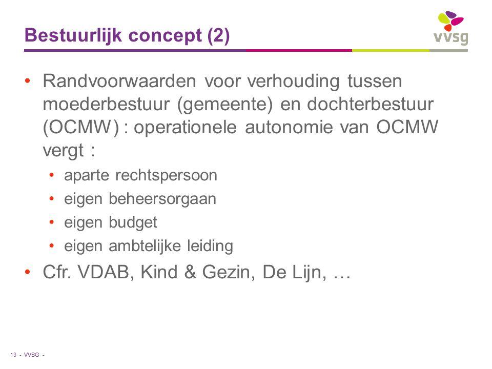 VVSG - Bestuurlijk concept (2) Randvoorwaarden voor verhouding tussen moederbestuur (gemeente) en dochterbestuur (OCMW) : operationele autonomie van OCMW vergt : aparte rechtspersoon eigen beheersorgaan eigen budget eigen ambtelijke leiding Cfr.