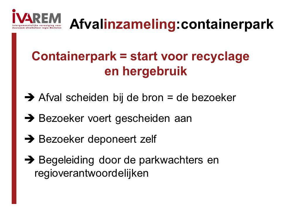 Afvalinzameling:containerpark Containerpark = start voor recyclage en hergebruik  Afval scheiden bij de bron = de bezoeker  Bezoeker voert gescheiden aan  Bezoeker deponeert zelf  Begeleiding door de parkwachters en regioverantwoordelijken