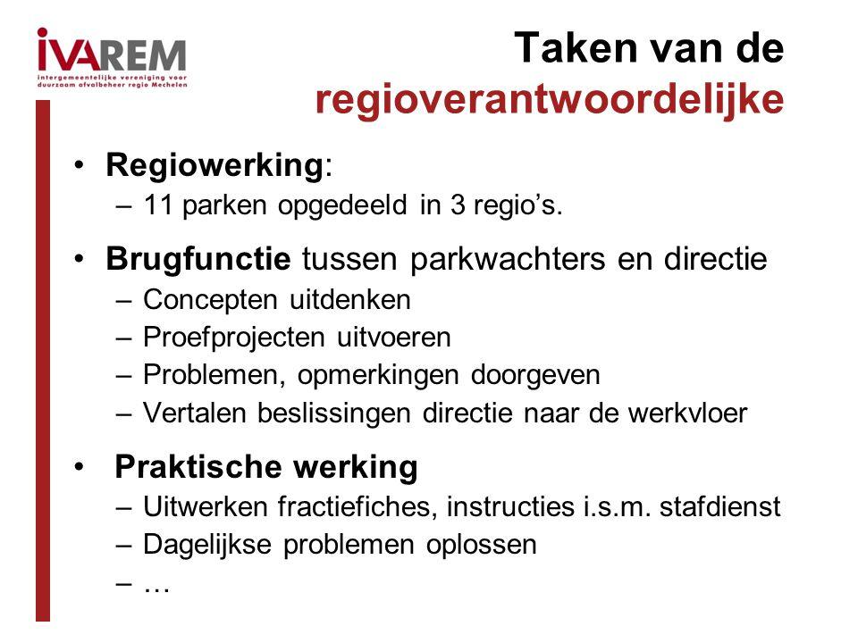 Regiowerking: –11 parken opgedeeld in 3 regio's.