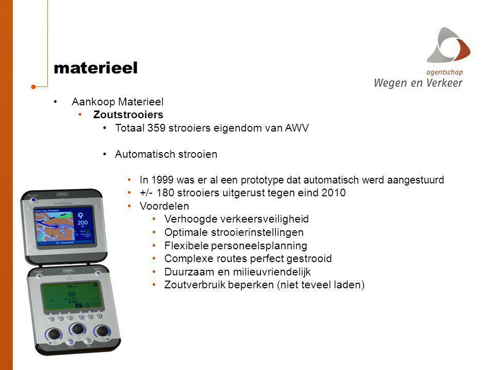 materieel Aankoop Materieel Zoutstrooiers Totaal 359 strooiers eigendom van AWV Automatisch strooien In 1999 was er al een prototype dat automatisch w