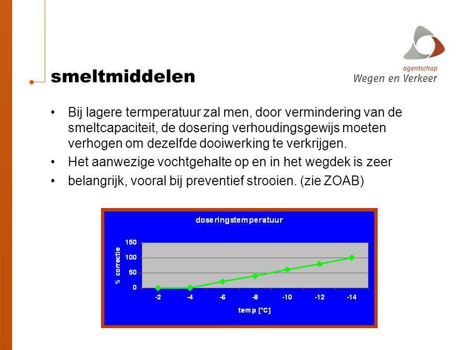 Bij lagere termperatuur zal men, door vermindering van de smeltcapaciteit, de dosering verhoudingsgewijs moeten verhogen om dezelfde dooiwerking te ve