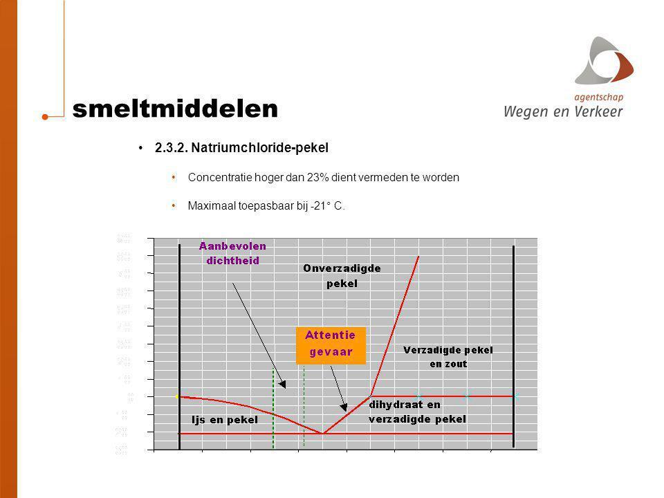 2.3.2. Natriumchloride-pekel Concentratie hoger dan 23% dient vermeden te worden Maximaal toepasbaar bij -21° C.