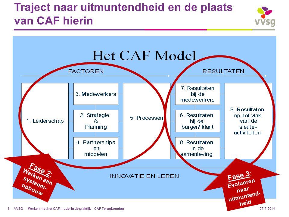 VVSG - Traject naar uitmuntendheid en de plaats van CAF hierin Werken met het CAF model in de praktijk – CAF Terugkomdag8 -27-7-2014 Fase 2: Werken aan systeem- opbouw Fase 3: Evolueren naar uitmuntend- heid
