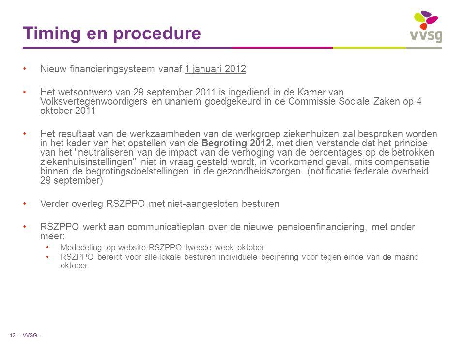 VVSG - Timing en procedure Nieuw financieringsysteem vanaf 1 januari 2012 Het wetsontwerp van 29 september 2011 is ingediend in de Kamer van Volksvert