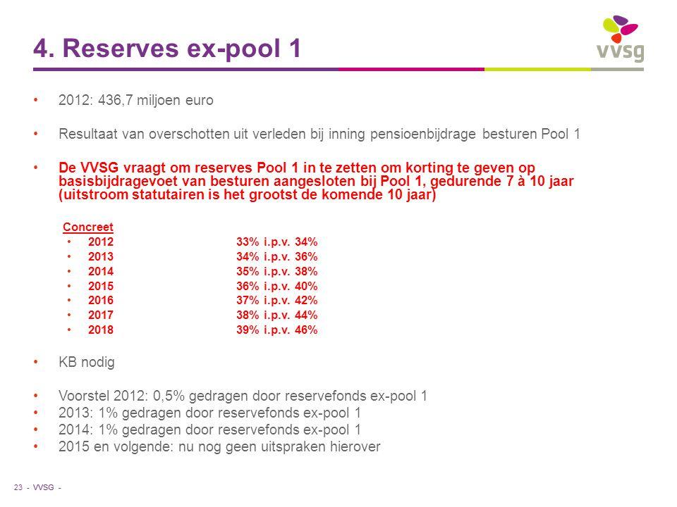 VVSG - 4. Reserves ex-pool 1 2012: 436,7 miljoen euro Resultaat van overschotten uit verleden bij inning pensioenbijdrage besturen Pool 1 De VVSG vraa