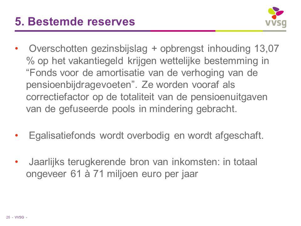 """VVSG - 5. Bestemde reserves Overschotten gezinsbijslag + opbrengst inhouding 13,07 % op het vakantiegeld krijgen wettelijke bestemming in """"Fonds voor"""