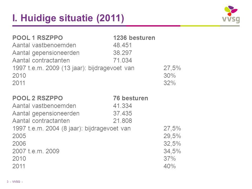 VVSG - I. Huidige situatie (2011) POOL 1 RSZPPO1236 besturen Aantal vastbenoemden48.451 Aantal gepensioneerden38.297 Aantal contractanten 71.034 1997