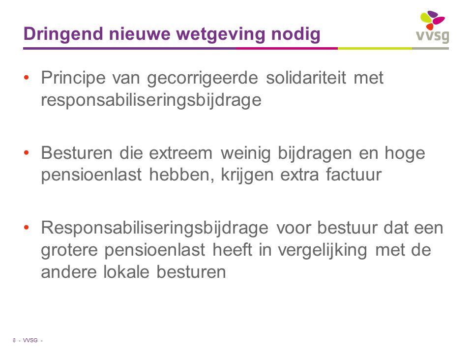 VVSG - Dringend nieuwe wetgeving nodig Principe van gecorrigeerde solidariteit met responsabiliseringsbijdrage Besturen die extreem weinig bijdragen e