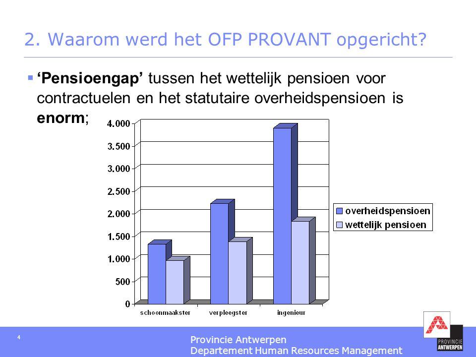 Provincie Antwerpen Departement Human Resources Management 4 2. Waarom werd het OFP PROVANT opgericht?  'Pensioengap' tussen het wettelijk pensioen v
