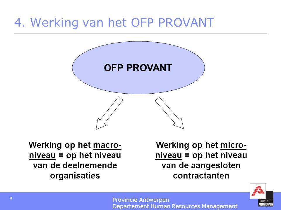 Provincie Antwerpen Departement Human Resources Management 8 4. Werking van het OFP PROVANT OFP PROVANT Werking op het macro- niveau = op het niveau v