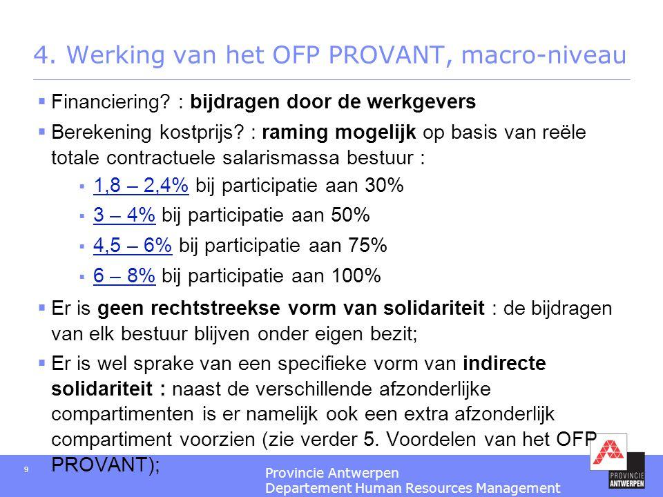 Provincie Antwerpen Departement Human Resources Management 9 4. Werking van het OFP PROVANT, macro-niveau  Financiering? : bijdragen door de werkgeve