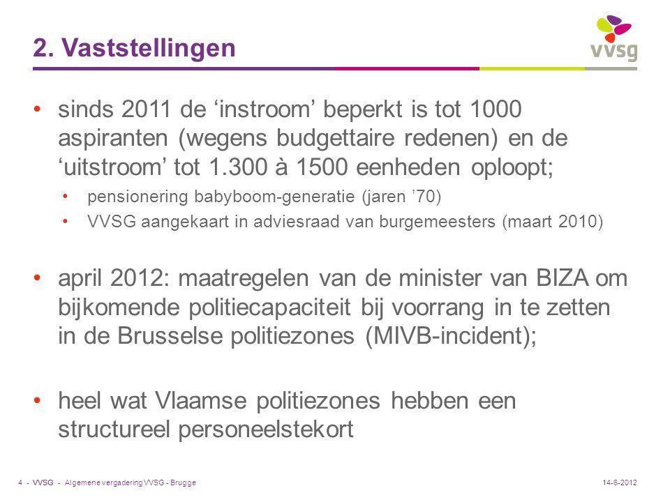 VVSG - 2. Vaststellingen sinds 2011 de 'instroom' beperkt is tot 1000 aspiranten (wegens budgettaire redenen) en de 'uitstroom' tot 1.300 à 1500 eenhe