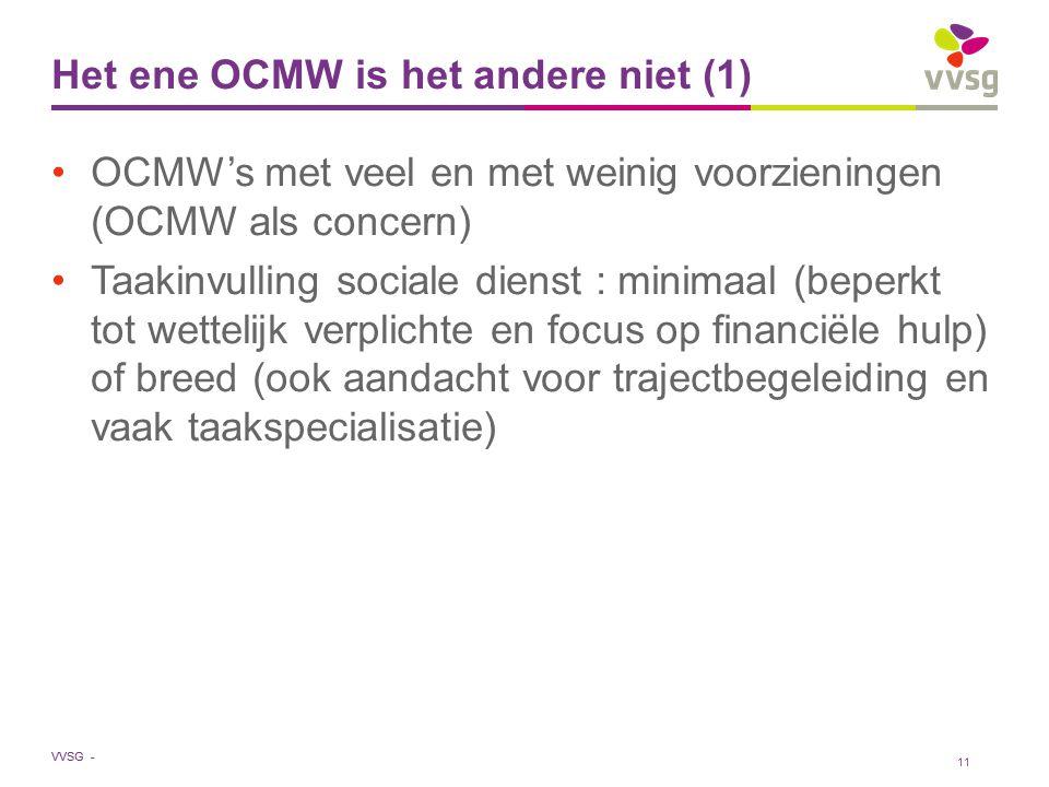 VVSG - Het ene OCMW is het andere niet (1) OCMW's met veel en met weinig voorzieningen (OCMW als concern) Taakinvulling sociale dienst : minimaal (beperkt tot wettelijk verplichte en focus op financiële hulp) of breed (ook aandacht voor trajectbegeleiding en vaak taakspecialisatie) 11