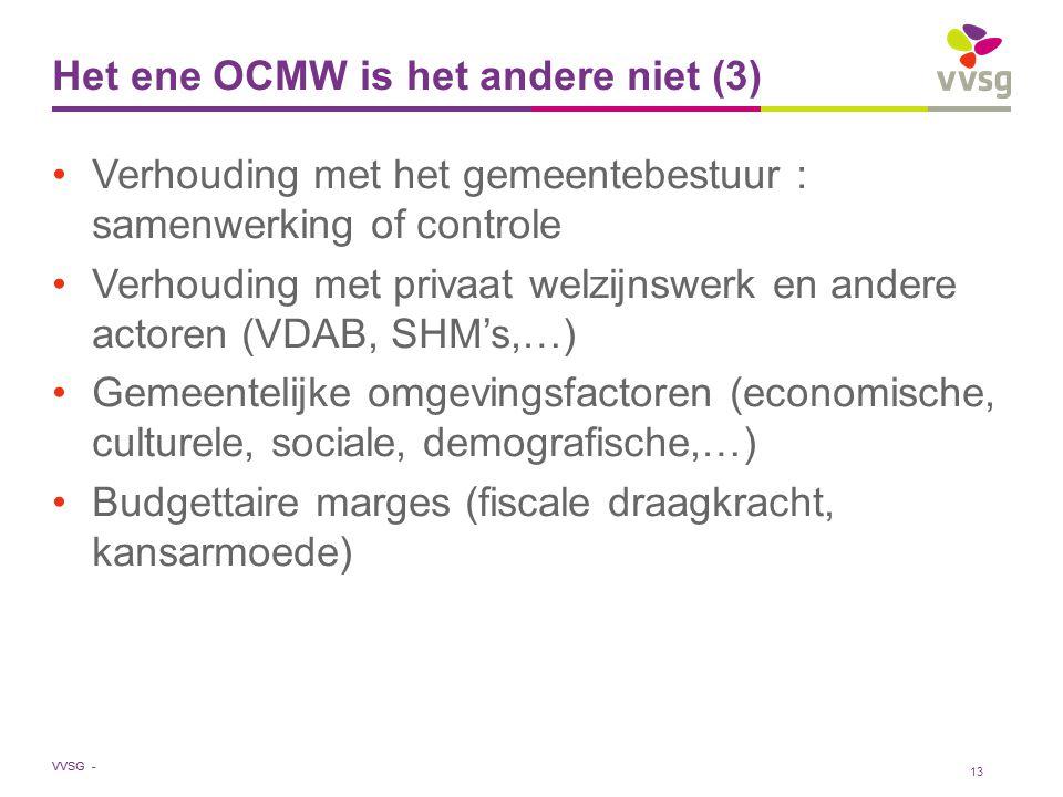 VVSG - Het ene OCMW is het andere niet (3) Verhouding met het gemeentebestuur : samenwerking of controle Verhouding met privaat welzijnswerk en andere actoren (VDAB, SHM's,…) Gemeentelijke omgevingsfactoren (economische, culturele, sociale, demografische,…) Budgettaire marges (fiscale draagkracht, kansarmoede) 13