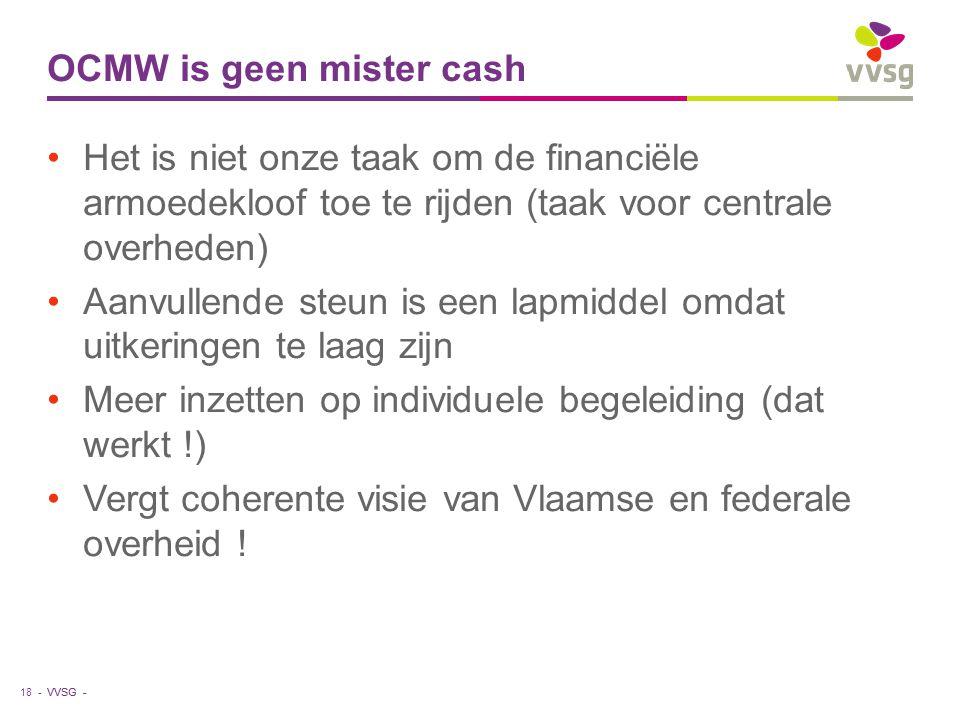 VVSG - OCMW is geen mister cash Het is niet onze taak om de financiële armoedekloof toe te rijden (taak voor centrale overheden) Aanvullende steun is een lapmiddel omdat uitkeringen te laag zijn Meer inzetten op individuele begeleiding (dat werkt !) Vergt coherente visie van Vlaamse en federale overheid .