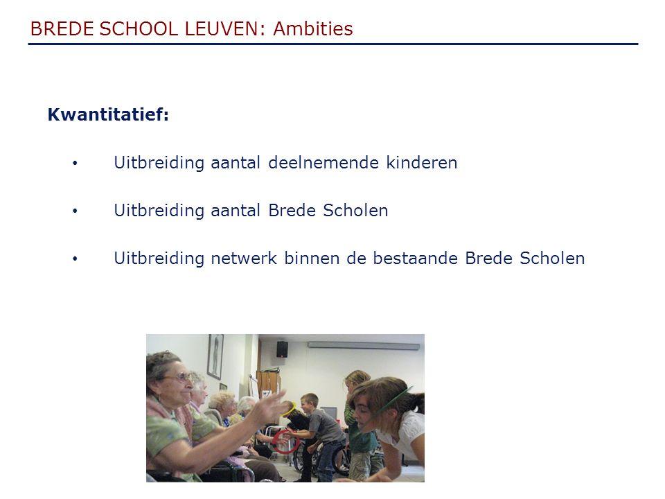 BREDE SCHOOL LEUVEN: Ambities Kwantitatief: Uitbreiding aantal deelnemende kinderen Uitbreiding aantal Brede Scholen Uitbreiding netwerk binnen de bestaande Brede Scholen