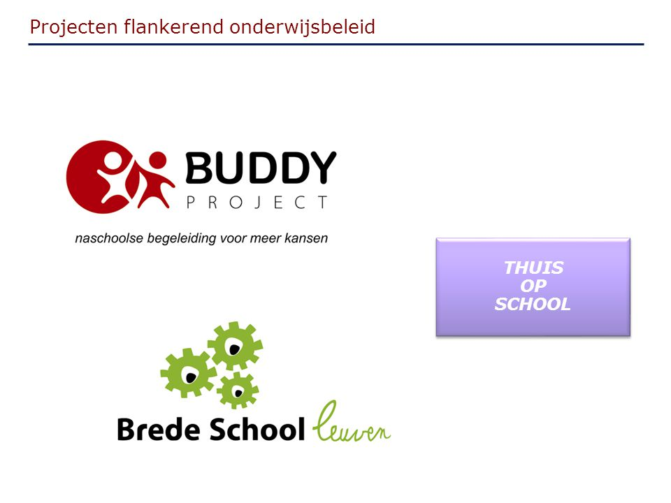 Projecten flankerend onderwijsbeleid THUIS OP SCHOOL THUIS OP SCHOOL
