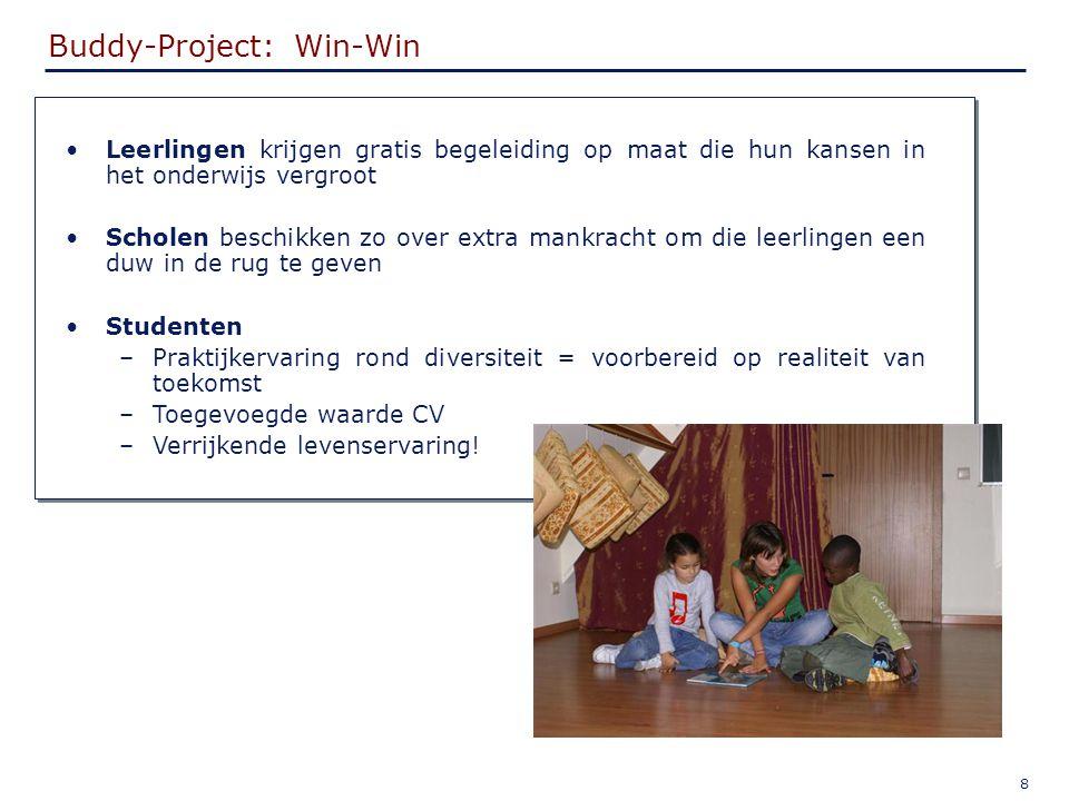 9 Buddy-Project: Doelgroep  Leerlingen 1e graad BaO en SO  Kansarme omgeving (brede interpretatie) en/of leerachterstand  Mix allochtonen - autochtonen  Max.