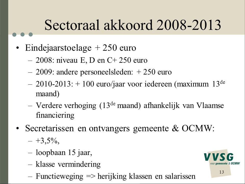 Sectoraal akkoord 2008-2013 Eindejaarstoelage + 250 euro –2008: niveau E, D en C+ 250 euro –2009: andere personeelsleden: + 250 euro –2010-2013: + 100