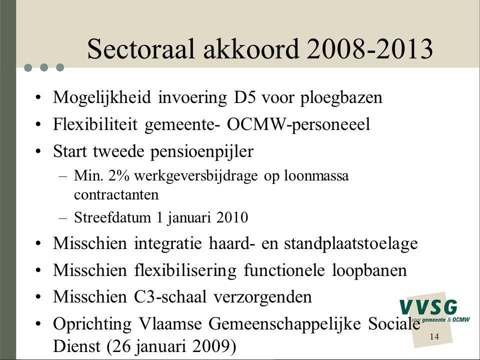 Sectoraal akkoord 2008-2013 Mogelijkheid invoering D5 voor ploegbazen Flexibiliteit gemeente- OCMW-personeeel Start tweede pensioenpijler –Min. 2% wer