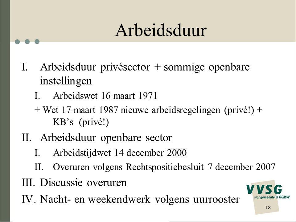 Arbeidsduur I.Arbeidsduur privésector + sommige openbare instellingen I.Arbeidswet 16 maart 1971 + Wet 17 maart 1987 nieuwe arbeidsregelingen (privé!)
