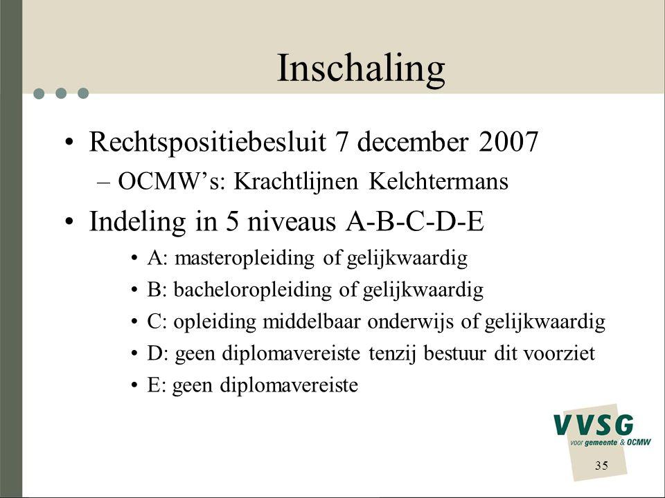 Inschaling Rechtspositiebesluit 7 december 2007 –OCMW's: Krachtlijnen Kelchtermans Indeling in 5 niveaus A-B-C-D-E A: masteropleiding of gelijkwaardig