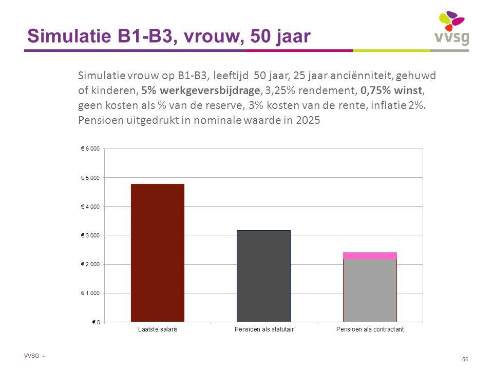 VVSG - Simulatie B1-B3, vrouw, 50 jaar Simulatie vrouw op B1-B3, leeftijd 50 jaar, 25 jaar anciënniteit, gehuwd of kinderen, 5% werkgeversbijdrage, 3,25% rendement, 0,75% winst, geen kosten als % van de reserve, 3% kosten van de rente, inflatie 2%.