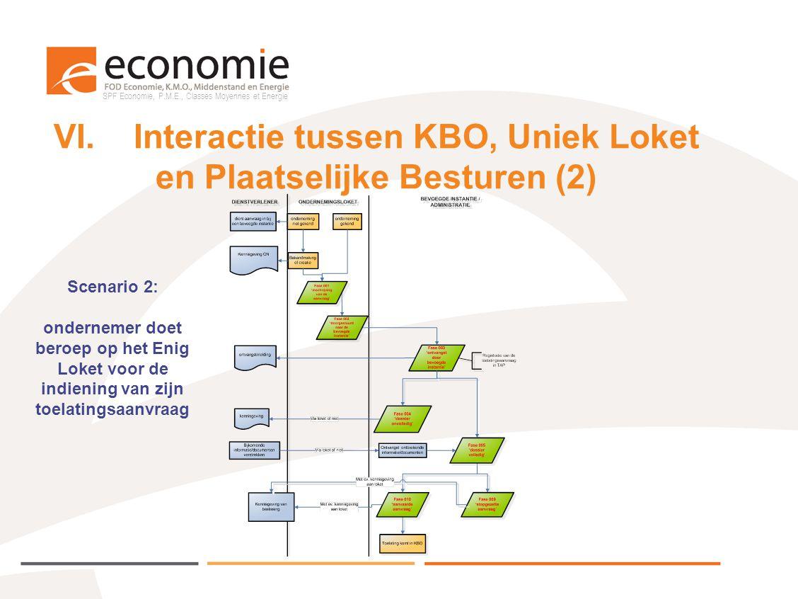 SPF Economie, P.M.E., Classes Moyennes et Energie VI.Interactie tussen KBO, Uniek Loket en Plaatselijke Besturen (2) Scenario 2: ondernemer doet beroe