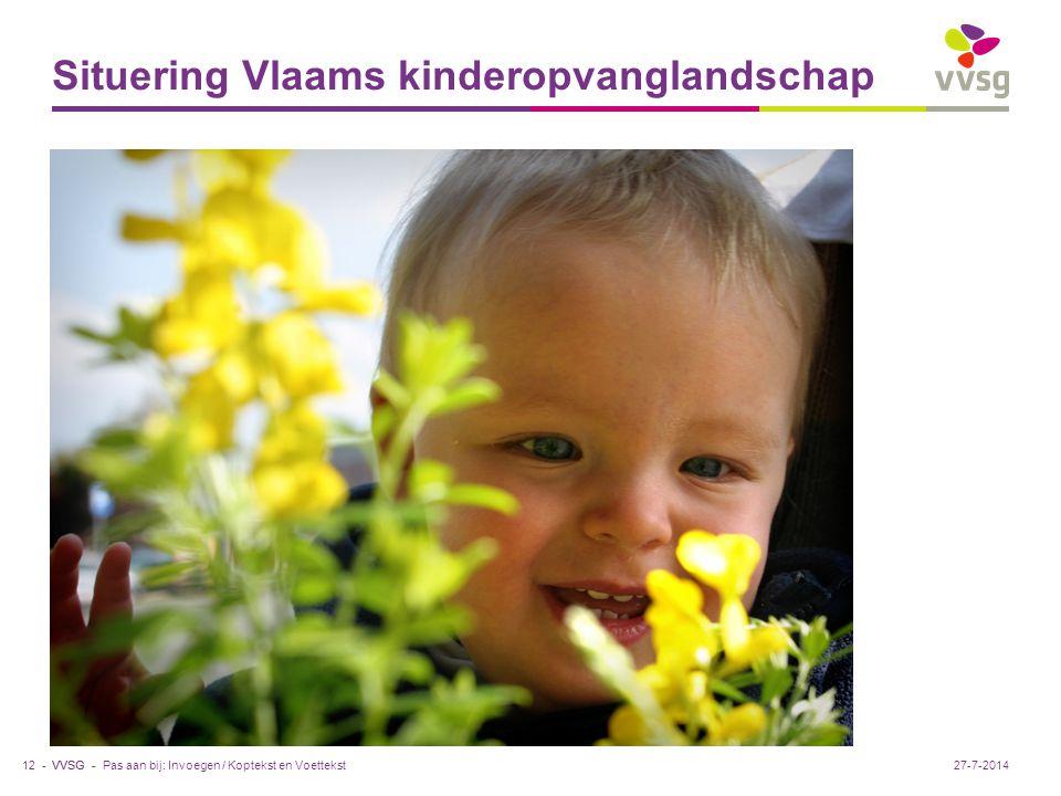 VVSG - Situering Vlaams kinderopvanglandschap Pas aan bij: Invoegen / Koptekst en Voettekst12 -27-7-2014