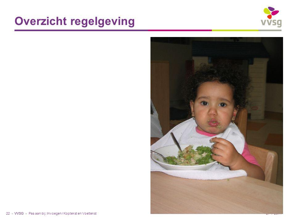 VVSG - Overzicht regelgeving Pas aan bij: Invoegen / Koptekst en Voettekst22 -27-7-2014