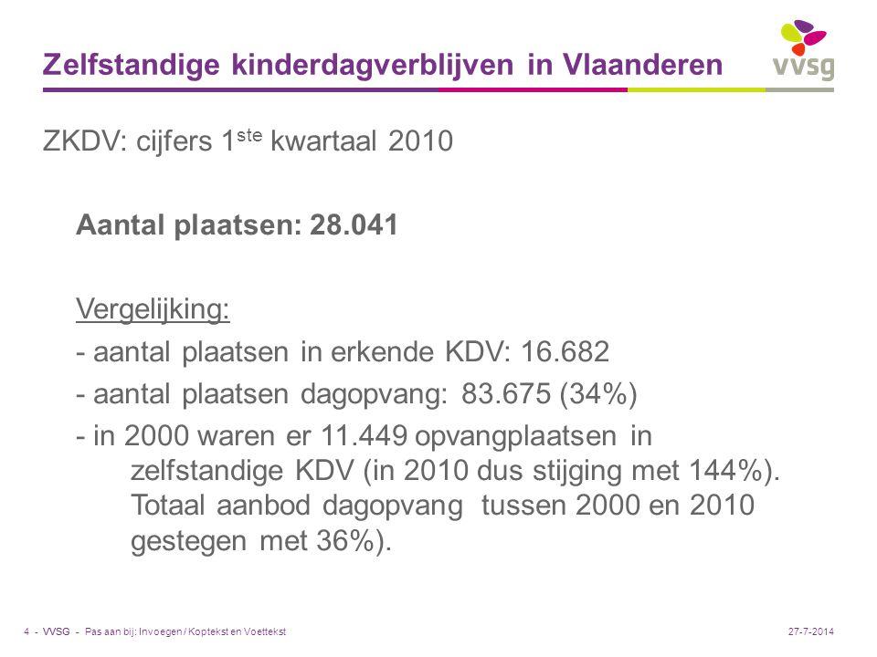 VVSG - Zelfstandige kinderdagverblijven in Vlaanderen ZKDV: cijfers 1 ste kwartaal 2010 Aantal plaatsen: 28.041 Vergelijking: - aantal plaatsen in erkende KDV: 16.682 - aantal plaatsen dagopvang: 83.675 (34%) - in 2000 waren er 11.449 opvangplaatsen in zelfstandige KDV (in 2010 dus stijging met 144%).