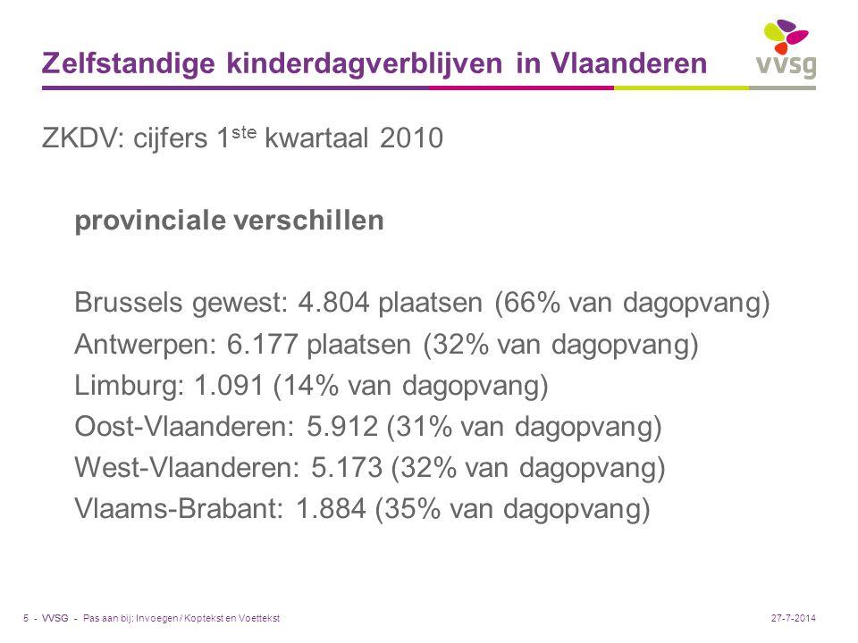 VVSG - Zelfstandige kinderdagverblijven in Vlaanderen ZKDV: cijfers 1 ste kwartaal 2010 provinciale verschillen Brussels gewest: 4.804 plaatsen (66% van dagopvang) Antwerpen: 6.177 plaatsen (32% van dagopvang) Limburg: 1.091 (14% van dagopvang) Oost-Vlaanderen: 5.912 (31% van dagopvang) West-Vlaanderen: 5.173 (32% van dagopvang) Vlaams-Brabant: 1.884 (35% van dagopvang) Pas aan bij: Invoegen / Koptekst en Voettekst5 -27-7-2014