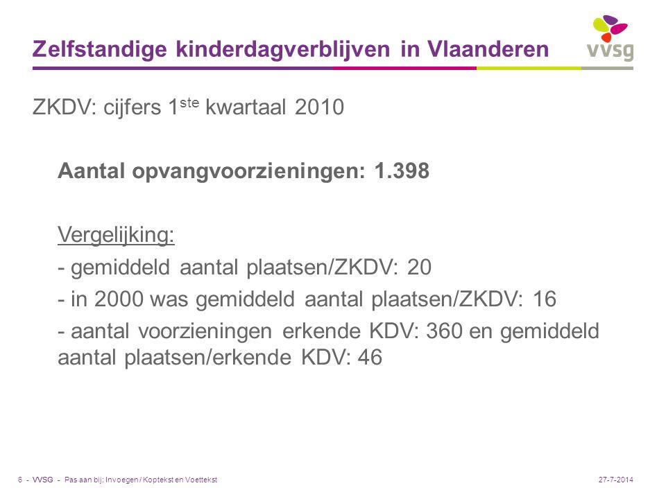 VVSG - Zelfstandige kinderdagverblijven in Vlaanderen ZKDV: cijfers 1 ste kwartaal 2010 Aantal opvangvoorzieningen: 1.398 Vergelijking: - gemiddeld aantal plaatsen/ZKDV: 20 - in 2000 was gemiddeld aantal plaatsen/ZKDV: 16 - aantal voorzieningen erkende KDV: 360 en gemiddeld aantal plaatsen/erkende KDV: 46 Pas aan bij: Invoegen / Koptekst en Voettekst6 -27-7-2014