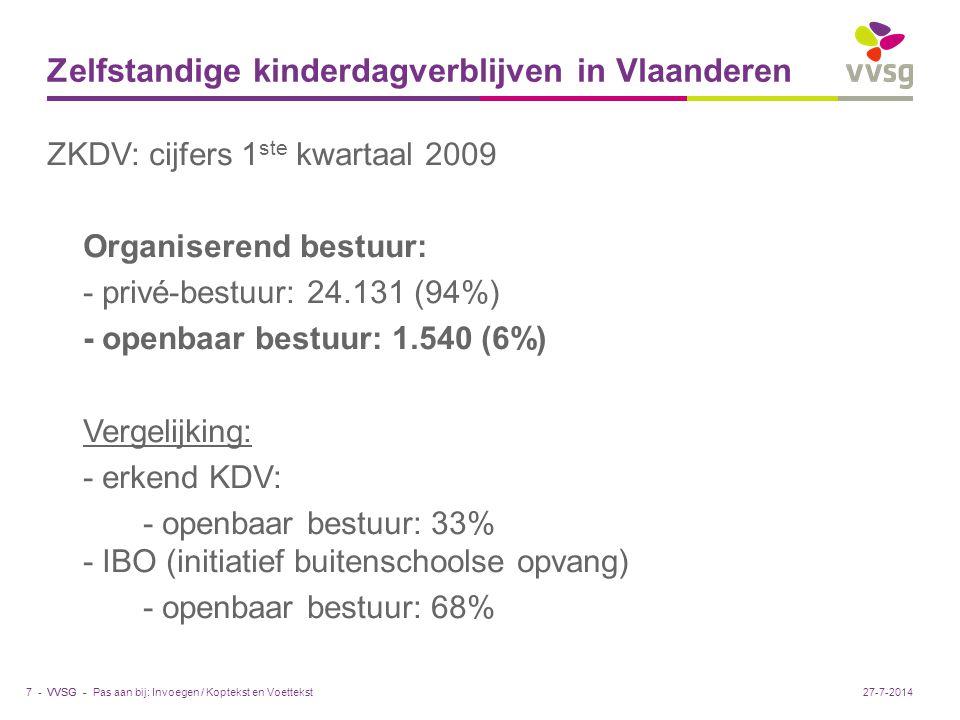 VVSG - Zelfstandige kinderdagverblijven in Vlaanderen ZKDV: cijfers 1 ste kwartaal 2009 Organiserend bestuur: - privé-bestuur: 24.131 (94%) - openbaar bestuur: 1.540 (6%) Vergelijking: - erkend KDV: - openbaar bestuur: 33% - IBO (initiatief buitenschoolse opvang) - openbaar bestuur: 68% Pas aan bij: Invoegen / Koptekst en Voettekst7 -27-7-2014