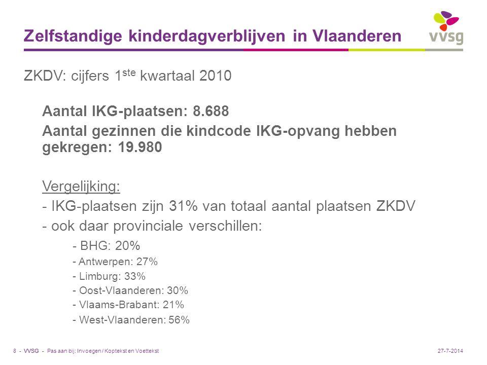 VVSG - Zelfstandige kinderdagverblijven in Vlaanderen ZKDV: cijfers 1 ste kwartaal 2010 Aantal IKG-plaatsen: 8.688 Aantal gezinnen die kindcode IKG-opvang hebben gekregen: 19.980 Vergelijking: - IKG-plaatsen zijn 31% van totaal aantal plaatsen ZKDV - ook daar provinciale verschillen: - BHG: 20% - Antwerpen: 27% - Limburg: 33% - Oost-Vlaanderen: 30% - Vlaams-Brabant: 21% - West-Vlaanderen: 56% Pas aan bij: Invoegen / Koptekst en Voettekst8 -27-7-2014