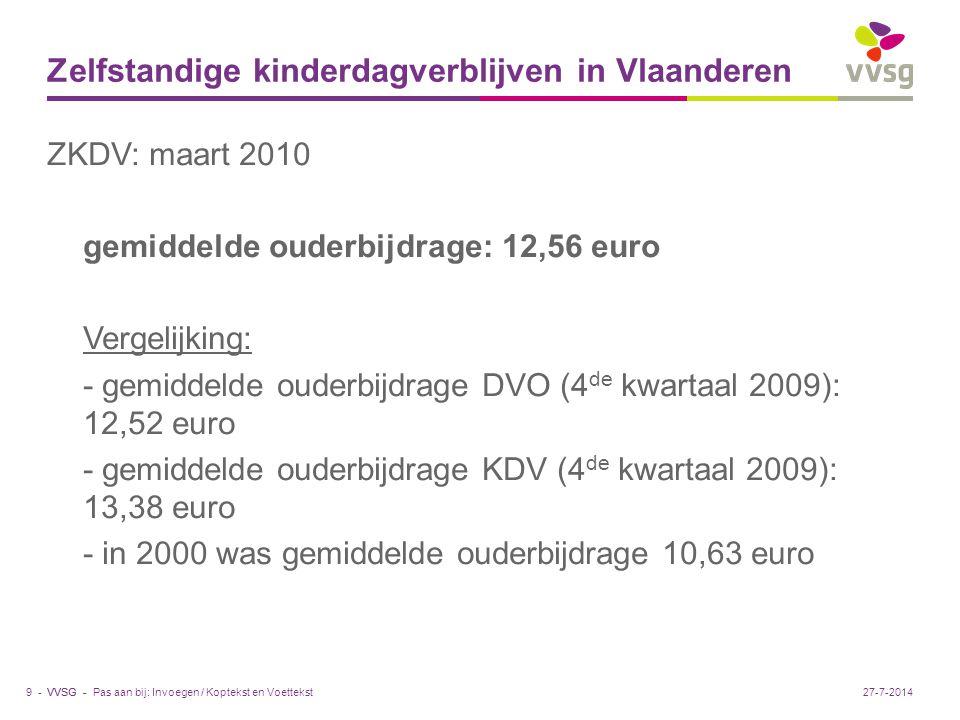 VVSG - Zelfstandige kinderdagverblijven in Vlaanderen ZKDV: maart 2010 gemiddelde ouderbijdrage: 12,56 euro Vergelijking: - gemiddelde ouderbijdrage DVO (4 de kwartaal 2009): 12,52 euro - gemiddelde ouderbijdrage KDV (4 de kwartaal 2009): 13,38 euro - in 2000 was gemiddelde ouderbijdrage 10,63 euro Pas aan bij: Invoegen / Koptekst en Voettekst9 -27-7-2014