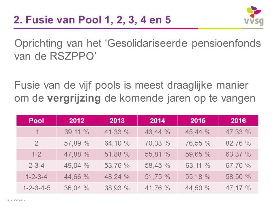 VVSG - 2. Fusie van Pool 1, 2, 3, 4 en 5 Oprichting van het 'Gesolidariseerde pensioenfonds van de RSZPPO' Fusie van de vijf pools is meest draaglijke