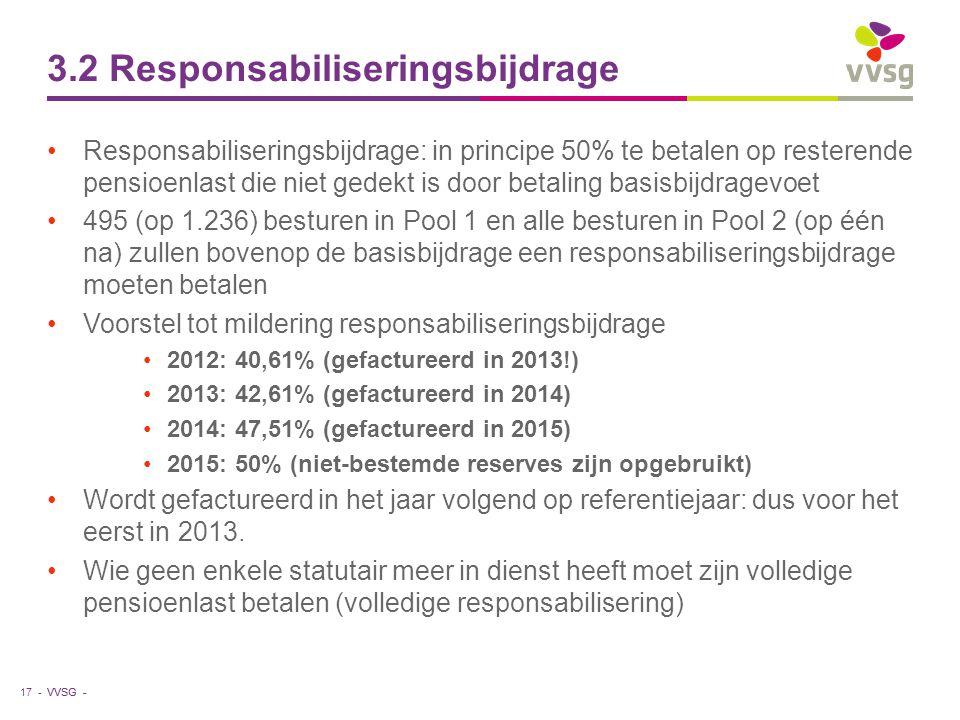 VVSG - 3.2 Responsabiliseringsbijdrage Responsabiliseringsbijdrage: in principe 50% te betalen op resterende pensioenlast die niet gedekt is door betaling basisbijdragevoet 495 (op 1.236) besturen in Pool 1 en alle besturen in Pool 2 (op één na) zullen bovenop de basisbijdrage een responsabiliseringsbijdrage moeten betalen Voorstel tot mildering responsabiliseringsbijdrage 2012: 40,61% (gefactureerd in 2013!) 2013: 42,61% (gefactureerd in 2014) 2014: 47,51% (gefactureerd in 2015) 2015: 50% (niet-bestemde reserves zijn opgebruikt) Wordt gefactureerd in het jaar volgend op referentiejaar: dus voor het eerst in 2013.