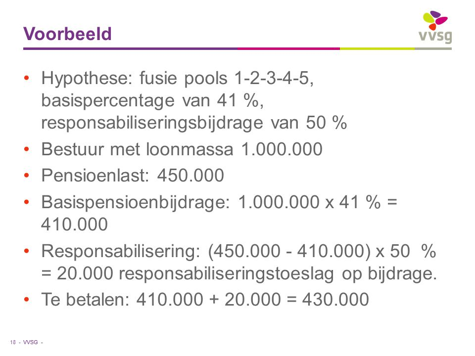 VVSG - Voorbeeld Hypothese: fusie pools 1-2-3-4-5, basispercentage van 41 %, responsabiliseringsbijdrage van 50 % Bestuur met loonmassa 1.000.000 Pensioenlast: 450.000 Basispensioenbijdrage: 1.000.000 x 41 % = 410.000 Responsabilisering: (450.000 - 410.000) x 50 % = 20.000 responsabiliseringstoeslag op bijdrage.