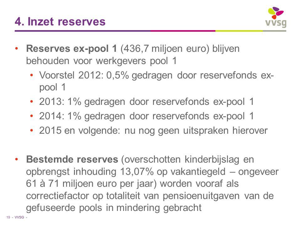 VVSG - 4. Inzet reserves Reserves ex-pool 1 (436,7 miljoen euro) blijven behouden voor werkgevers pool 1 Voorstel 2012: 0,5% gedragen door reservefond