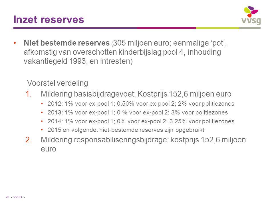 VVSG - Inzet reserves Niet bestemde reserves ( 305 miljoen euro; eenmalige 'pot', afkomstig van overschotten kinderbijslag pool 4, inhouding vakantiegeld 1993, en intresten) Voorstel verdeling 1.Mildering basisbijdragevoet: Kostprijs 152,6 miljoen euro 2012: 1% voor ex-pool 1; 0,50% voor ex-pool 2; 2% voor politiezones 2013: 1% voor ex-pool 1; 0 % voor ex-pool 2; 3% voor politiezones 2014: 1% voor ex-pool 1; 0% voor ex-pool 2; 3,25% voor politiezones 2015 en volgende: niet-bestemde reserves zijn opgebruikt 2.Mildering responsabiliseringsbijdrage: kostprijs 152,6 miljoen euro 20 -