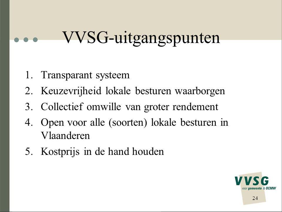 VVSG-uitgangspunten 1.Transparant systeem 2.Keuzevrijheid lokale besturen waarborgen 3.Collectief omwille van groter rendement 4.Open voor alle (soorten) lokale besturen in Vlaanderen 5.Kostprijs in de hand houden 24