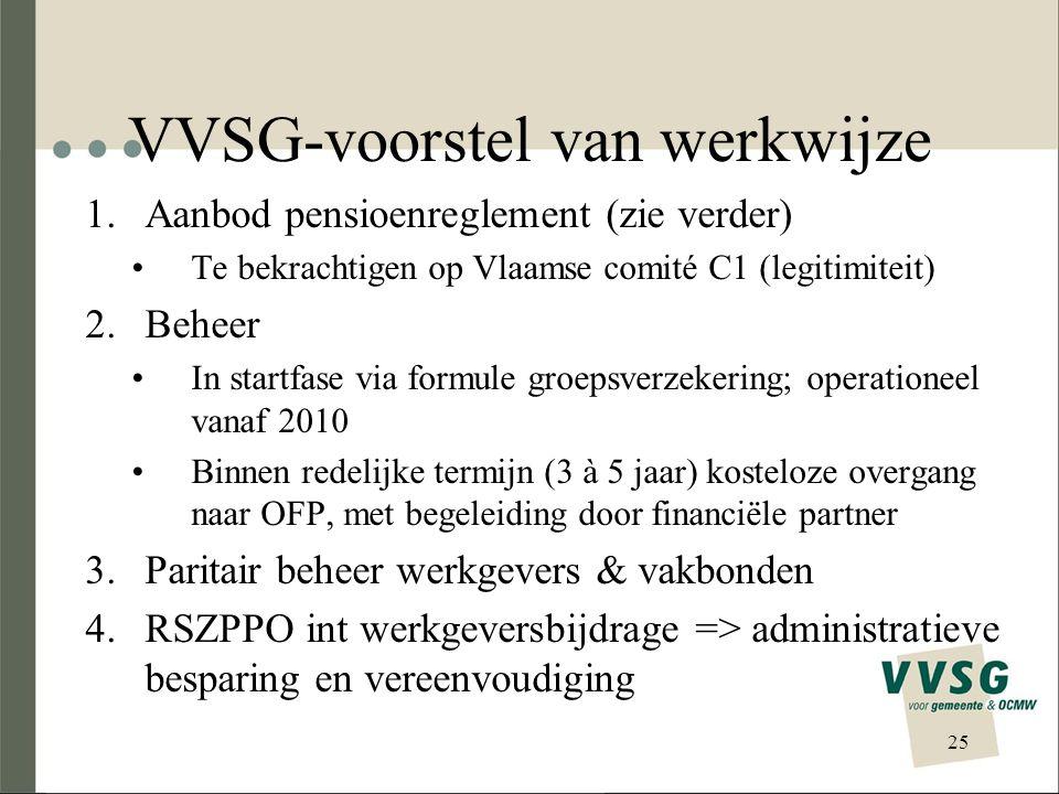 VVSG-voorstel van werkwijze 1.Aanbod pensioenreglement (zie verder) Te bekrachtigen op Vlaamse comité C1 (legitimiteit) 2.Beheer In startfase via formule groepsverzekering; operationeel vanaf 2010 Binnen redelijke termijn (3 à 5 jaar) kosteloze overgang naar OFP, met begeleiding door financiële partner 3.Paritair beheer werkgevers & vakbonden 4.RSZPPO int werkgeversbijdrage => administratieve besparing en vereenvoudiging 25
